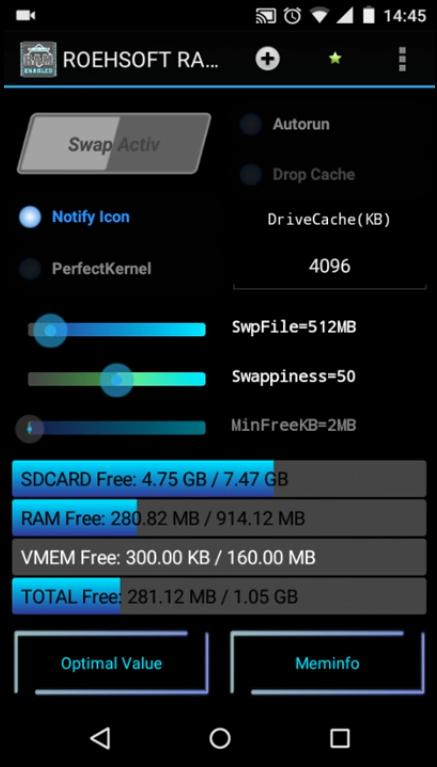 otal Free RAM