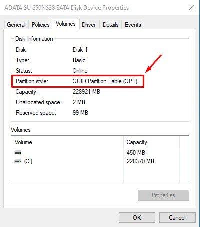 section de style de partition