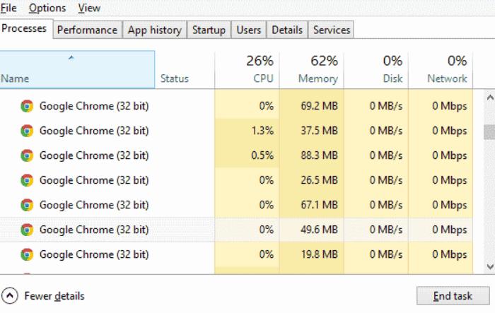 Gestionnaire des tâches Windows